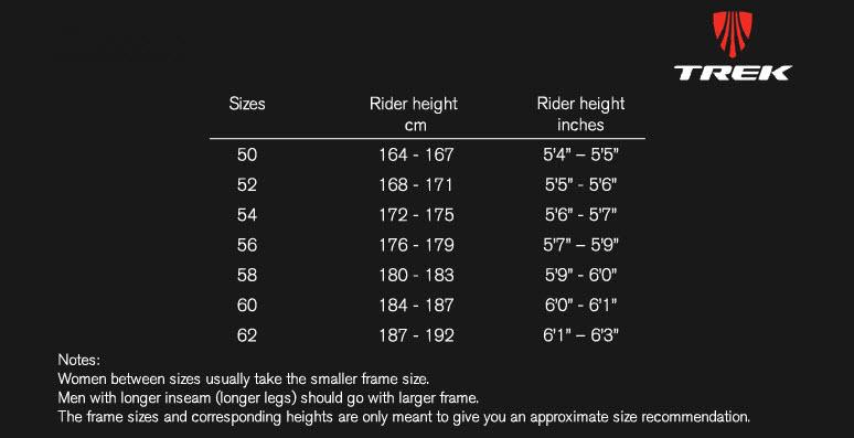 Trek Road Bike Sizing Chart - Bicycling and the Best Bike ...